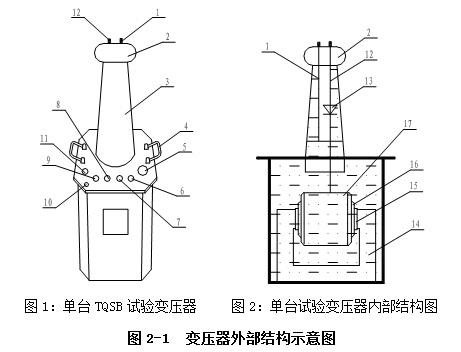 高压试验变压器内部结构图